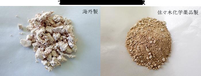 佐々木化学薬品株式会社の豚腎臓アセトンパウダーを海外製アセトンパウダーと比較