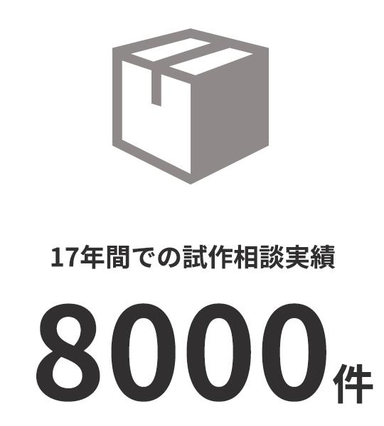 17年間での試作相談実績8000件