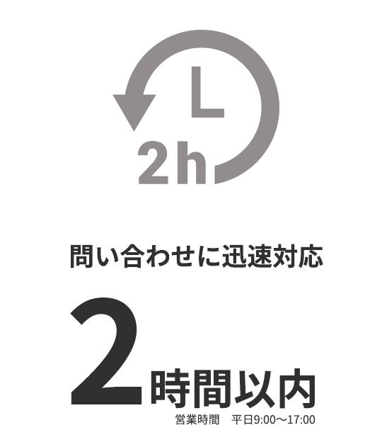 問い合せに迅速対応 2時間以内 営業時間平日9:00~17:00