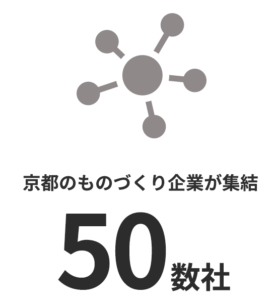 京都のものづくり企業が集結